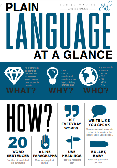 Shelly_Davies_Plain_Language_Poster